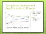 educational development age 22 months to 10 years
