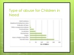type of abuse for children in need