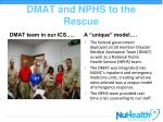 dmat and nphs to the rescue