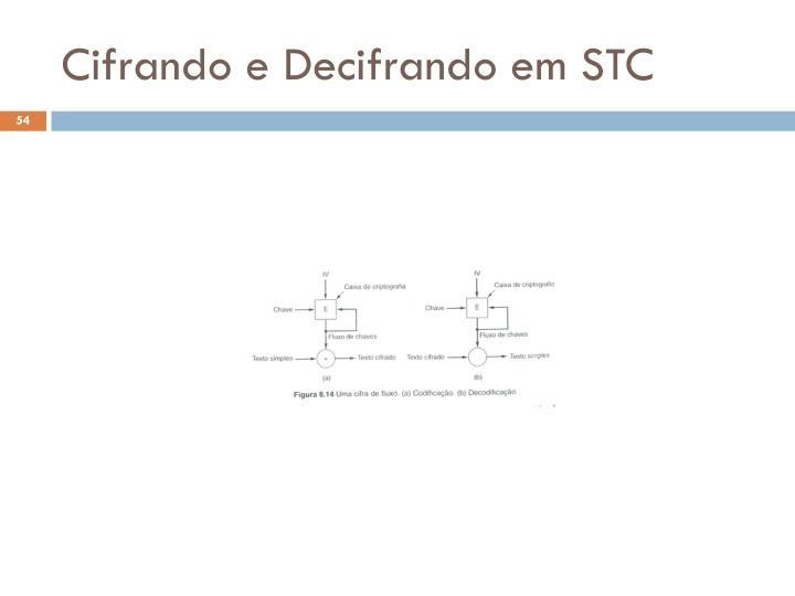 Cifrando e Decifrando em STC