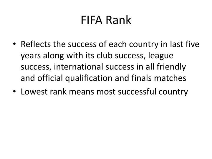 FIFA Rank