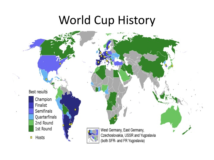 World Cup History