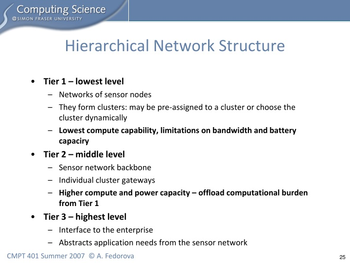 Hierarchical Network Structure