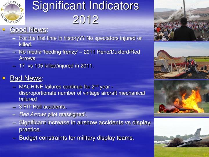 Significant Indicators 2012