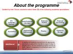 about the programme
