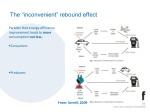 the inconvenient rebound effect