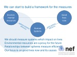 we can start to build a framework for the measures