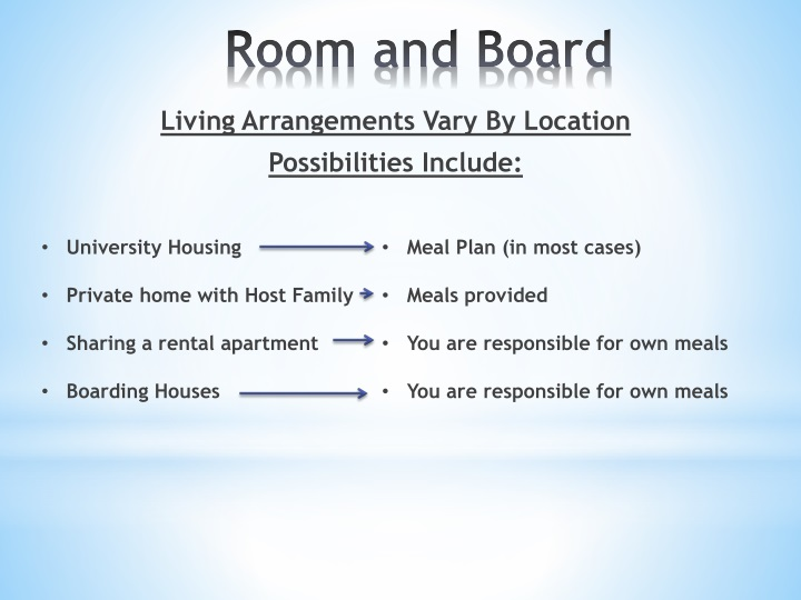 Living Arrangements Vary By Location
