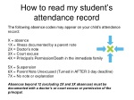 how to read my student s attendance record