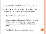 revoked and denied licenses