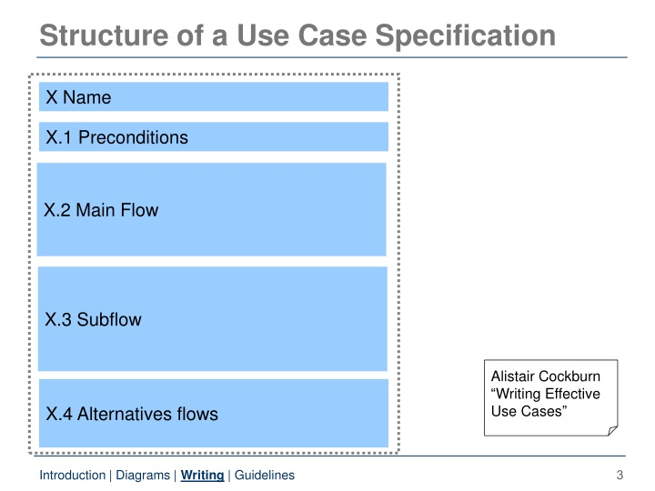 Structure of a Use Case Specification