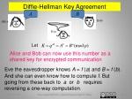 diffie hellman key agreement
