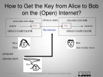 how to get the key from alice to bob on the open internet