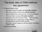 the basic idea of diffie hellman key agreement