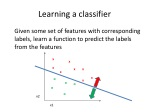 learning a classifier