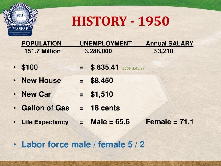 HISTORY - 1950