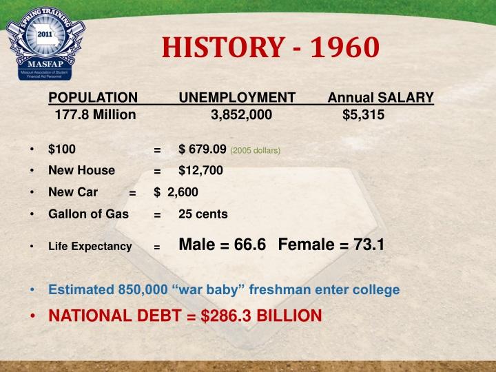 HISTORY - 1960