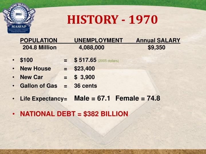 HISTORY - 1970