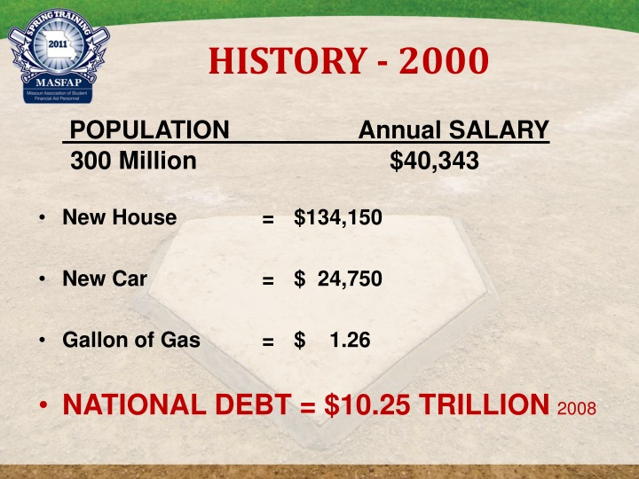 HISTORY - 2000