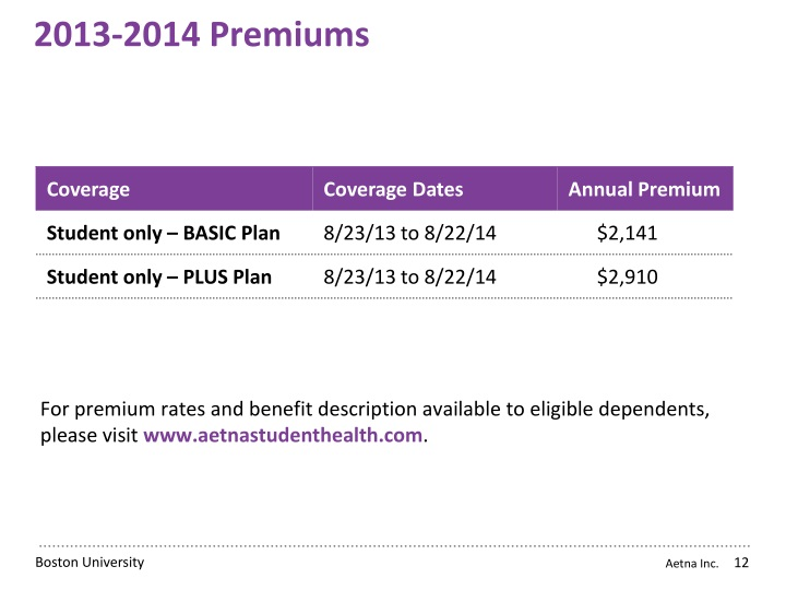2013-2014 Premiums