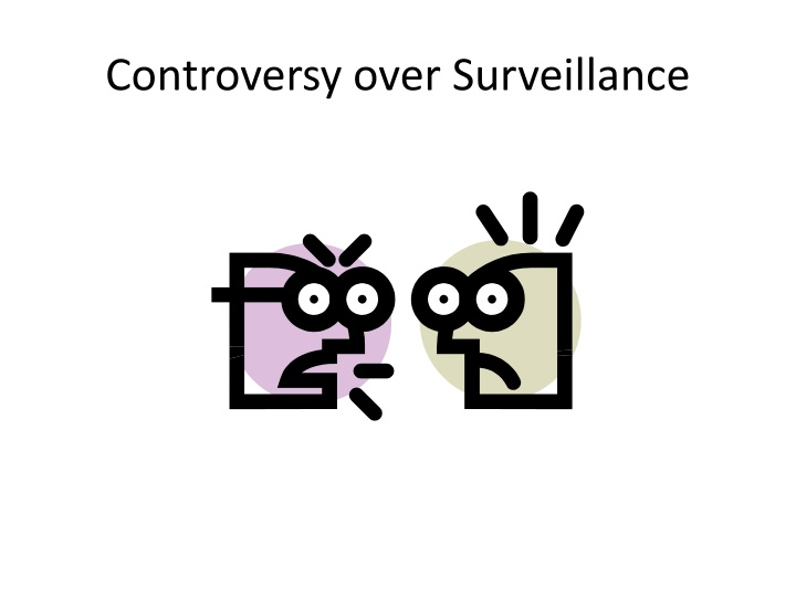 Controversy over Surveillance