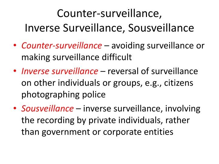 Counter-surveillance,