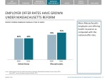 employer offer rates have grown under massachusetts reform