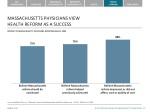 massachusetts physicians view health reform as a success