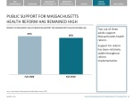 public support for massachusetts health reform has remained high