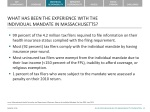 what has been the experience with the individual mandate in massachusetts