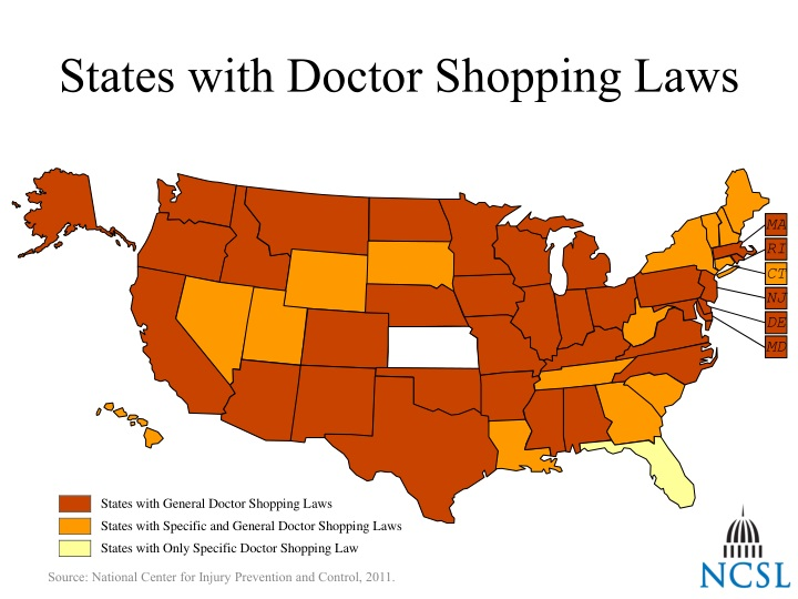 States with Doctor Shopping Laws