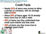 credit facts