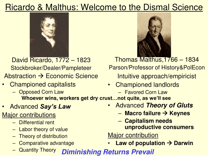 david ricardo law of diminishing returns essay David ricardo this essay david ricardo and other 64,000+ term papers,  the law of diminishing returns  david hume's an enquiry concerning the principles of.