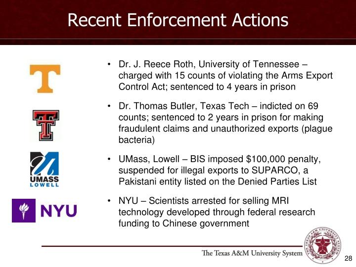 Recent Enforcement Actions
