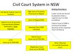 civil court system in nsw1