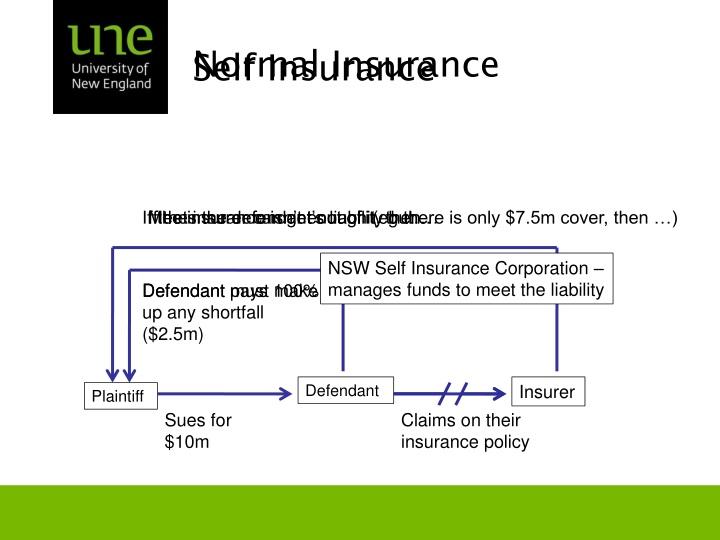 Normal Insurance