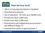 how we buy stuff1