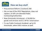 how we buy stuff12