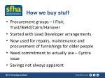 how we buy stuff18