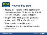how we buy stuff2