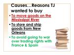 causes reasons tj wanted to buy