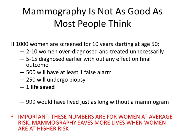 Mammography Is Not As Good As Most People Think