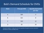 bob s demand schedule for dvds