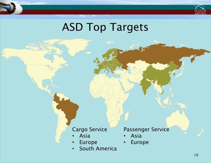 ASD Top Targets