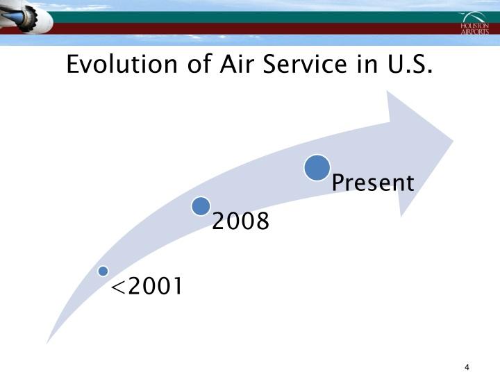 Evolution of Air Service in U.S.