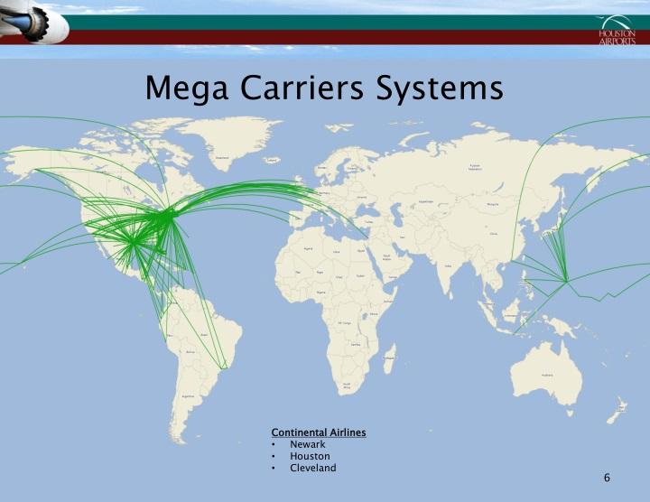 Mega Carriers