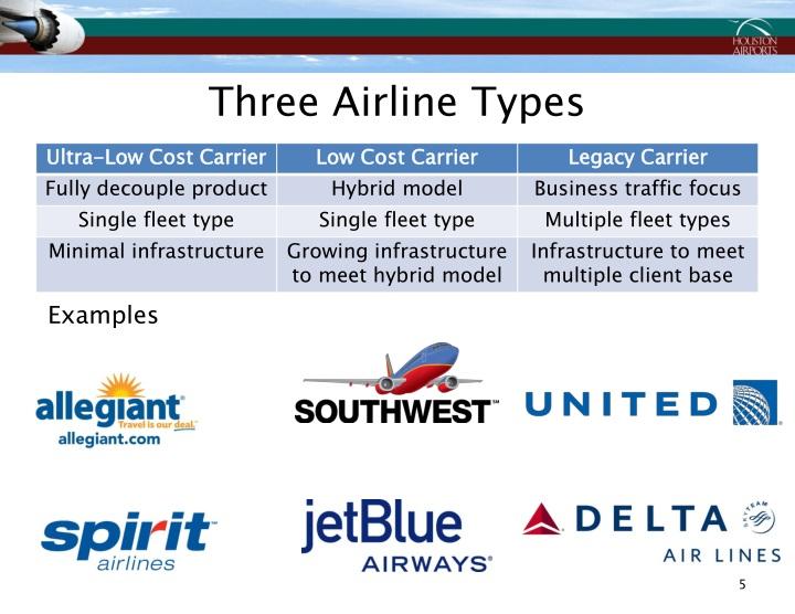 Three Airline Types
