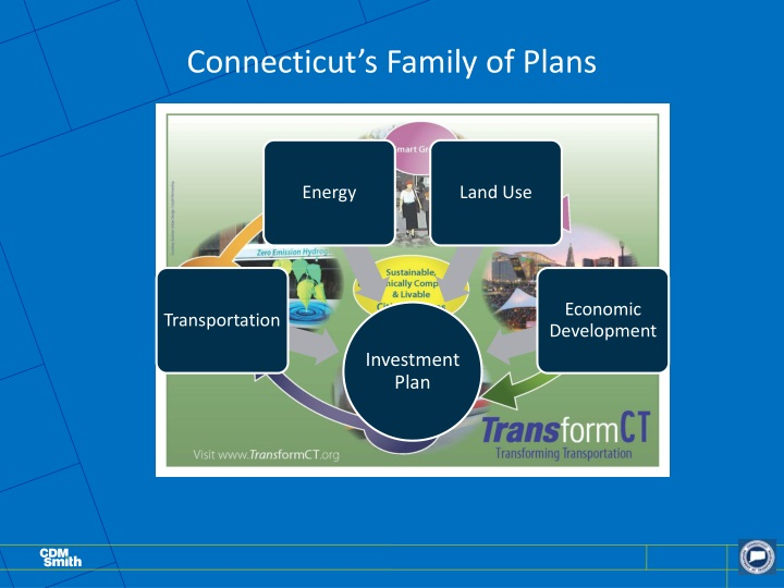 Connecticut's Family of Plans