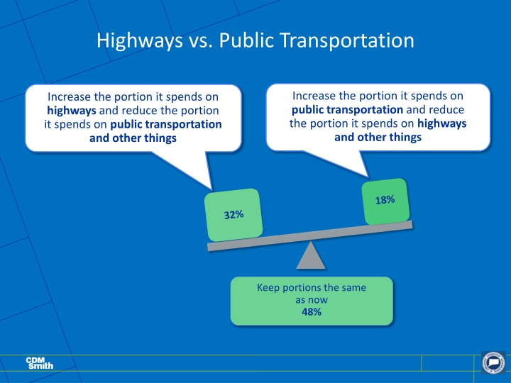 Highways vs. Public