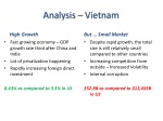 analysis vietnam